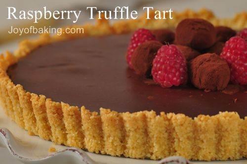 Light Fruit Cake Recipe Joy Of Baking: Tartlet Recipes